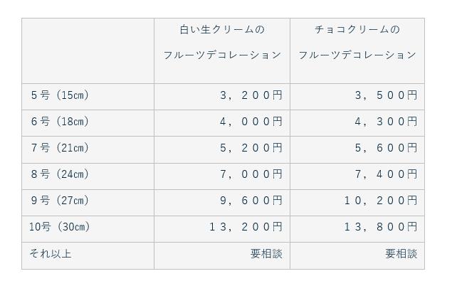 ケーキの価格表